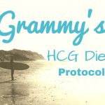 Adjusting Your HCG Dosage