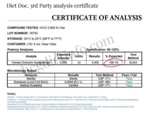 Buy Hcg Injections Online: Hcg Potency Certificate