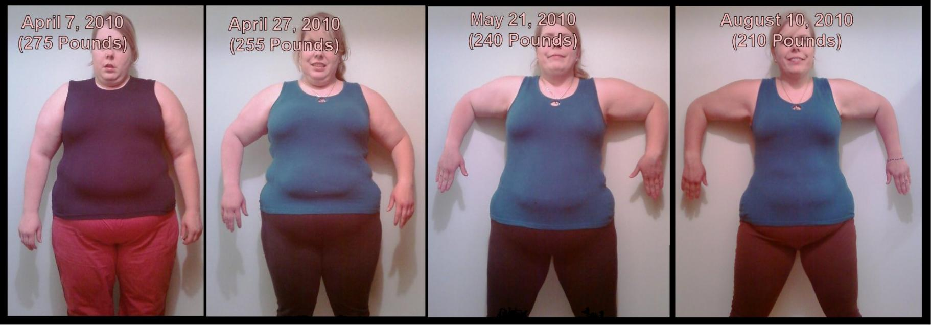 Keto Diet Before and After Female